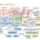 :: Linux Sistemleri için Temel Performans Araçları